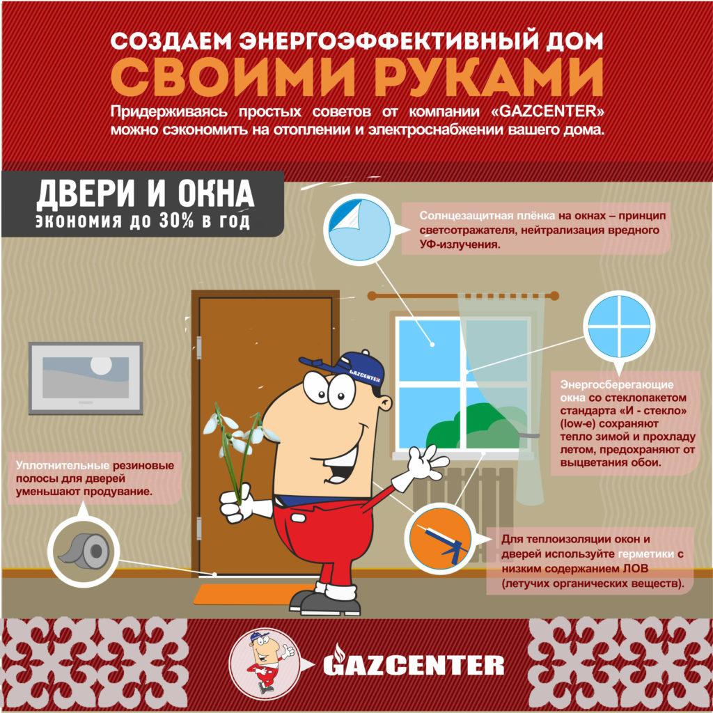 Дом энергоэффективный своими руками